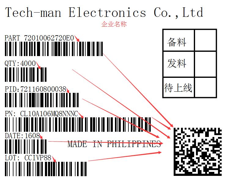 如何使用BarTender制作外包装箱标签?